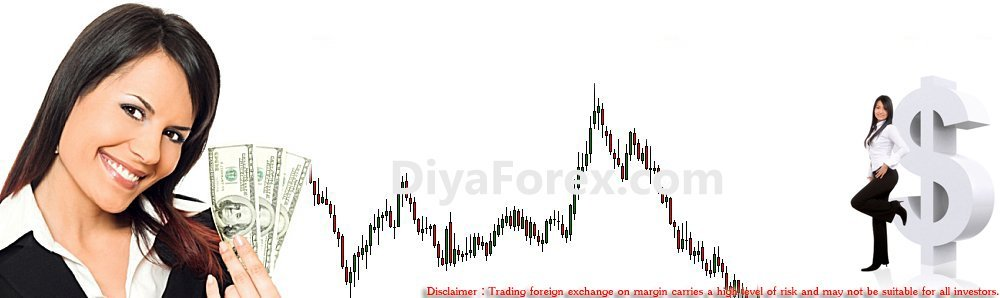 Forex trading coaching in chennai