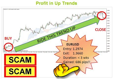 Forex course in chennai