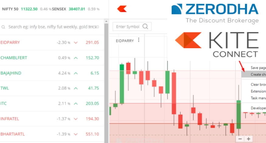 Learn forex in 24 hours